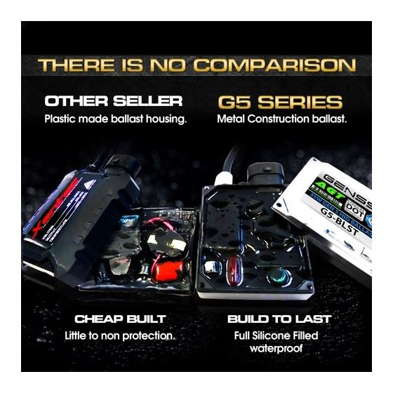 G5 HID Xenon Replacement Compact Ballast 4